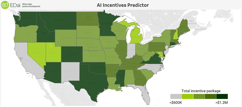LocatED AI Incentives Predictor