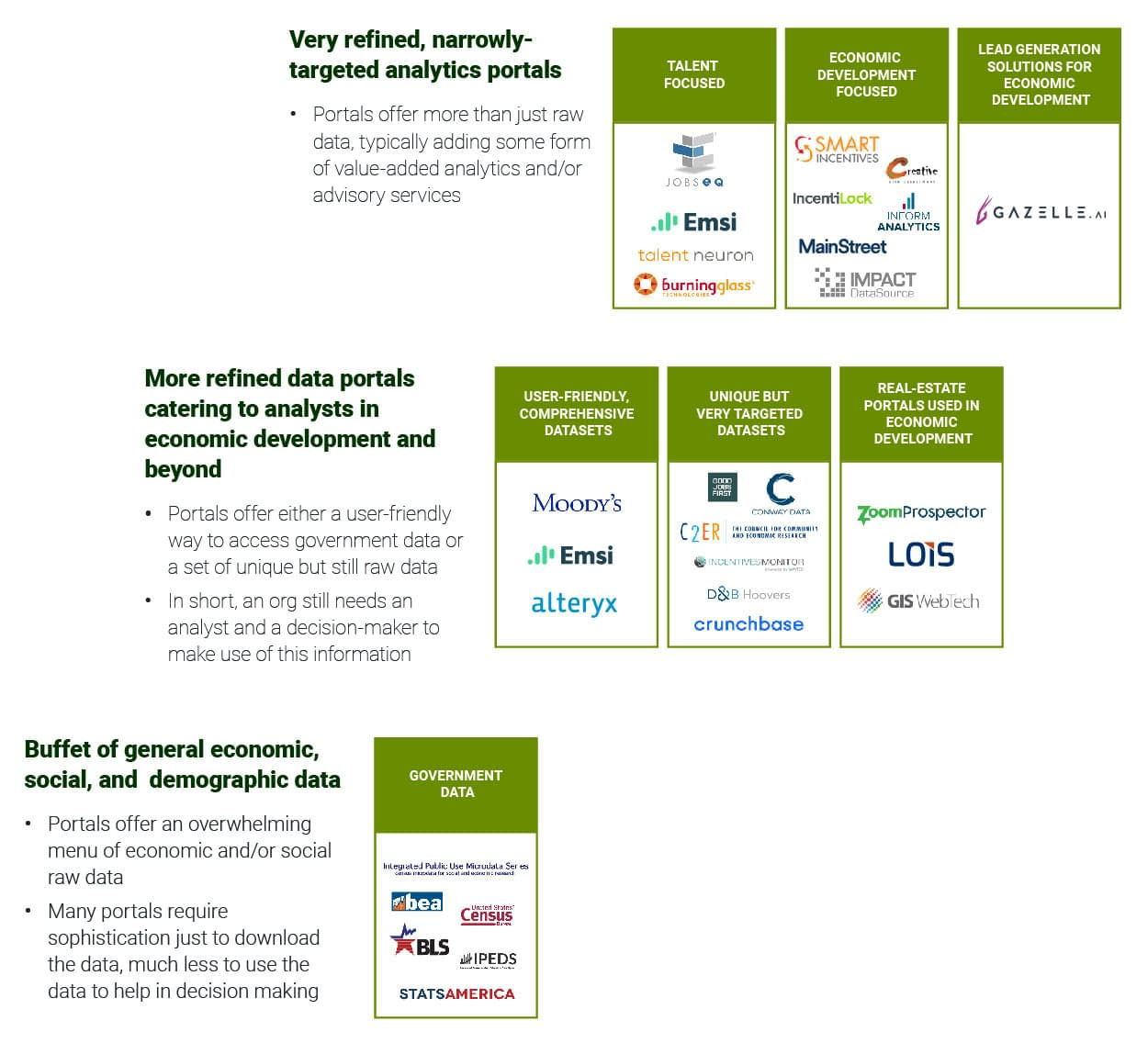 A graphic layout out a variety of data sources for economic developers